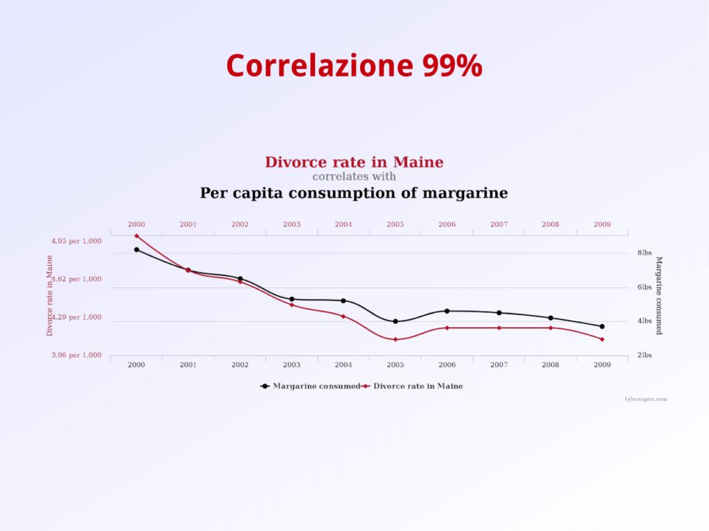 statistica_R-18